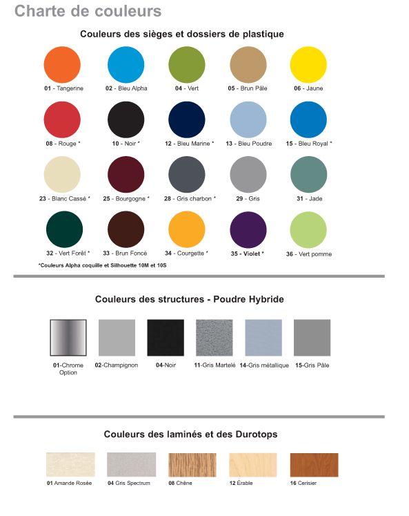Charte de couleurs